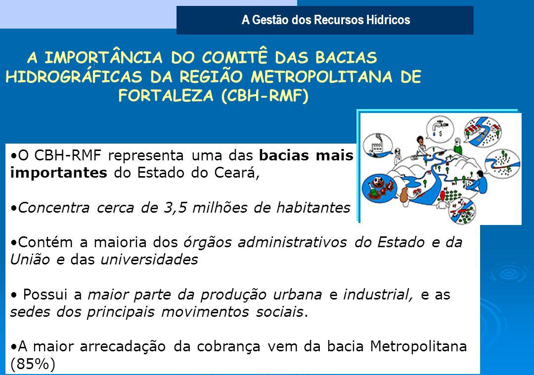 A Gestão dos Recursos Hídricos Representantes dos usuários - 30% Sociedade Civil Organizada - 30% Poder Público Municipal - 20% Poder Público Estadual