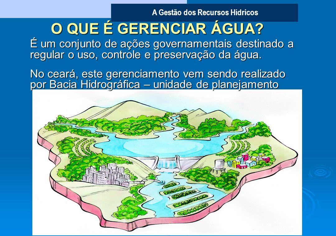 A Gestão dos Recursos Hídricos O QUE É GERENCIAR ÁGUA.
