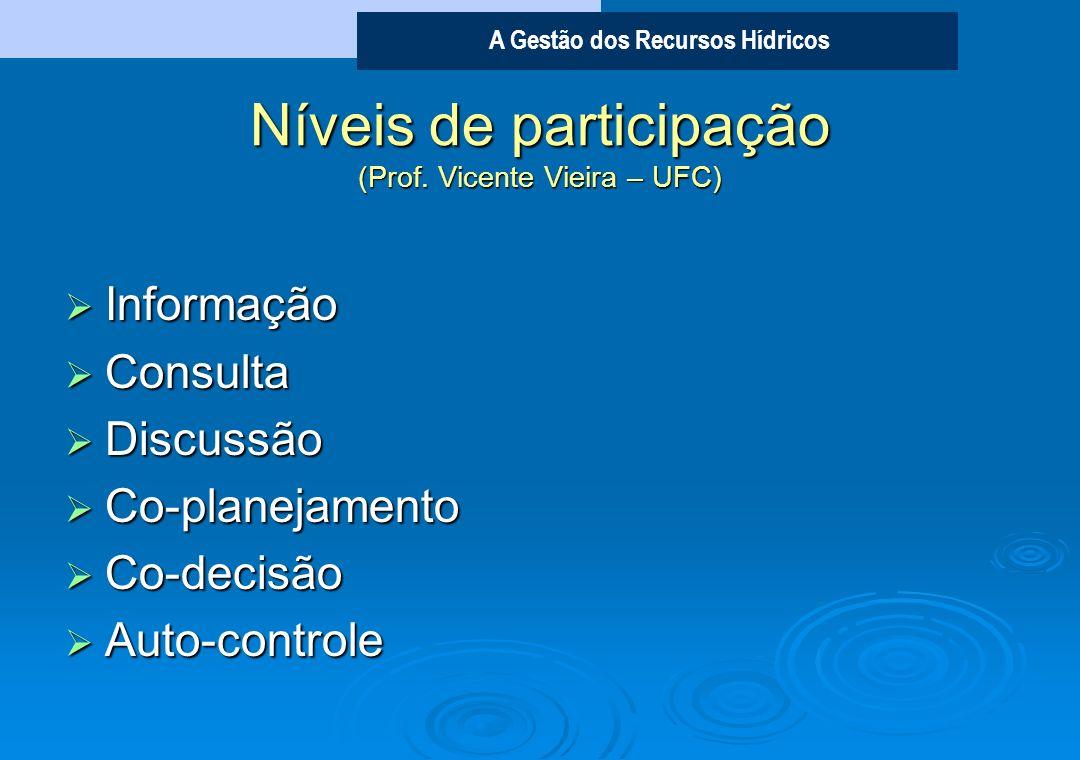 A Gestão dos Recursos Hídricos Art. 11 – VII – Após a reunião de posse da CG, deverá ser marcada a capacitação, sob responsabilidade COGERH e/ou DNOCS