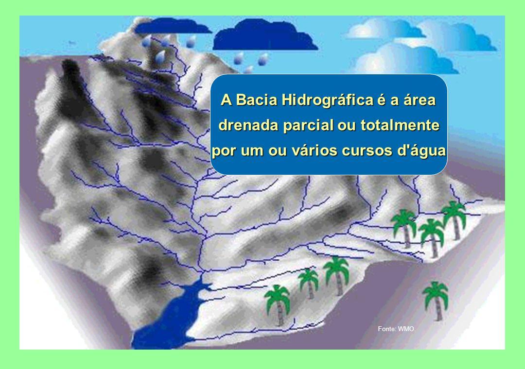 A Gestão dos Recursos Hídricos Fonte: WMO.
