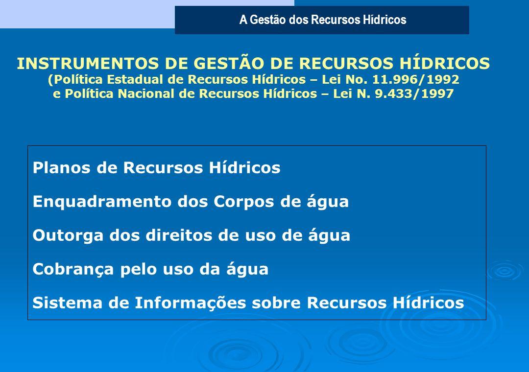 A Gestão dos Recursos Hídricos INSTRUMENTOS DE GESTÃO DE RECURSOS HÍDRICOS (Política Estadual de Recursos Hídricos – Lei No.