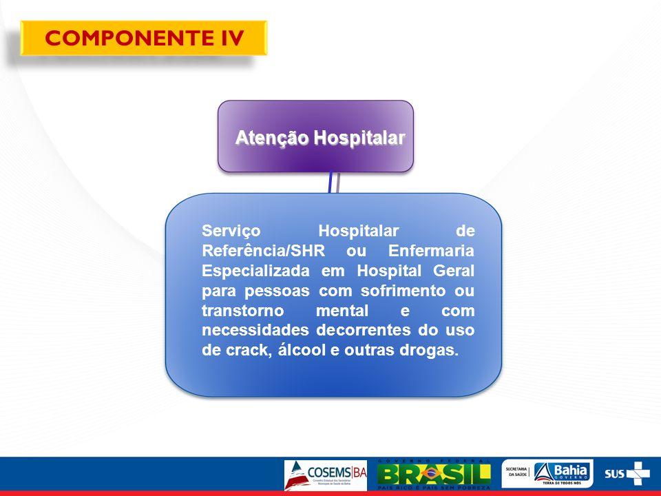 Atenção Hospitalar Serviço Hospitalar de Referência/SHR ou Enfermaria Especializada em Hospital Geral para pessoas com sofrimento ou transtorno mental
