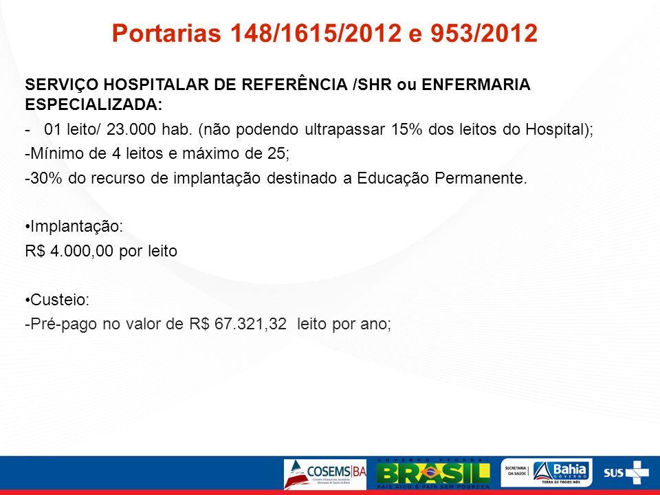 Portarias 148/1615/2012 e 953/2012 SERVIÇO HOSPITALAR DE REFERÊNCIA /SHR ou ENFERMARIA ESPECIALIZADA: - 01 leito/ 23.000 hab. (não podendo ultrapassar