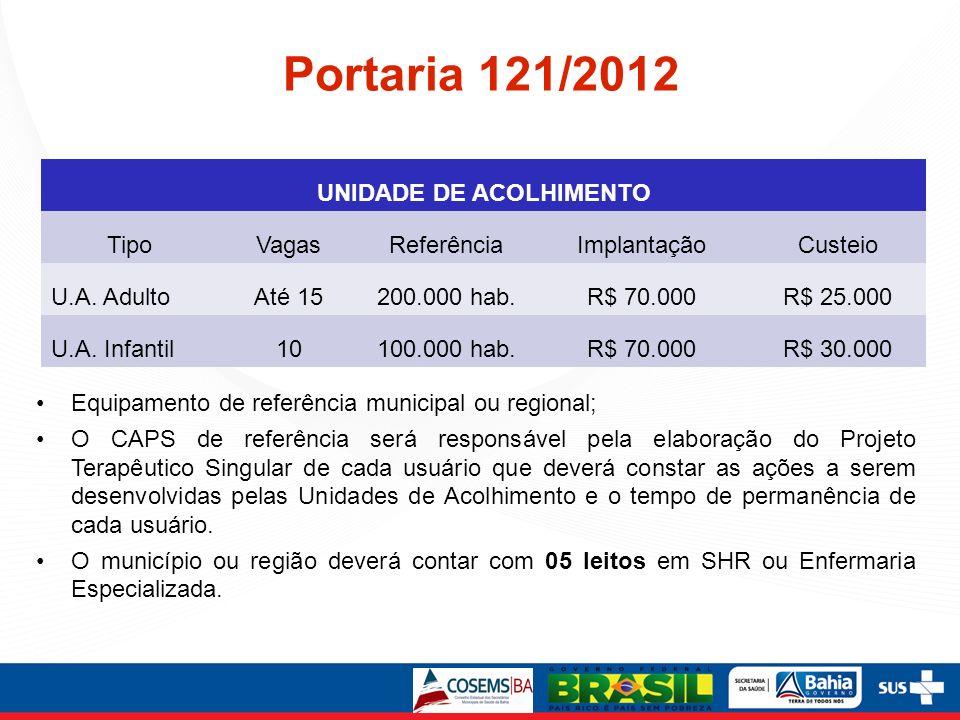 Portaria 121/2012 Equipamento de referência municipal ou regional; O CAPS de referência será responsável pela elaboração do Projeto Terapêutico Singul