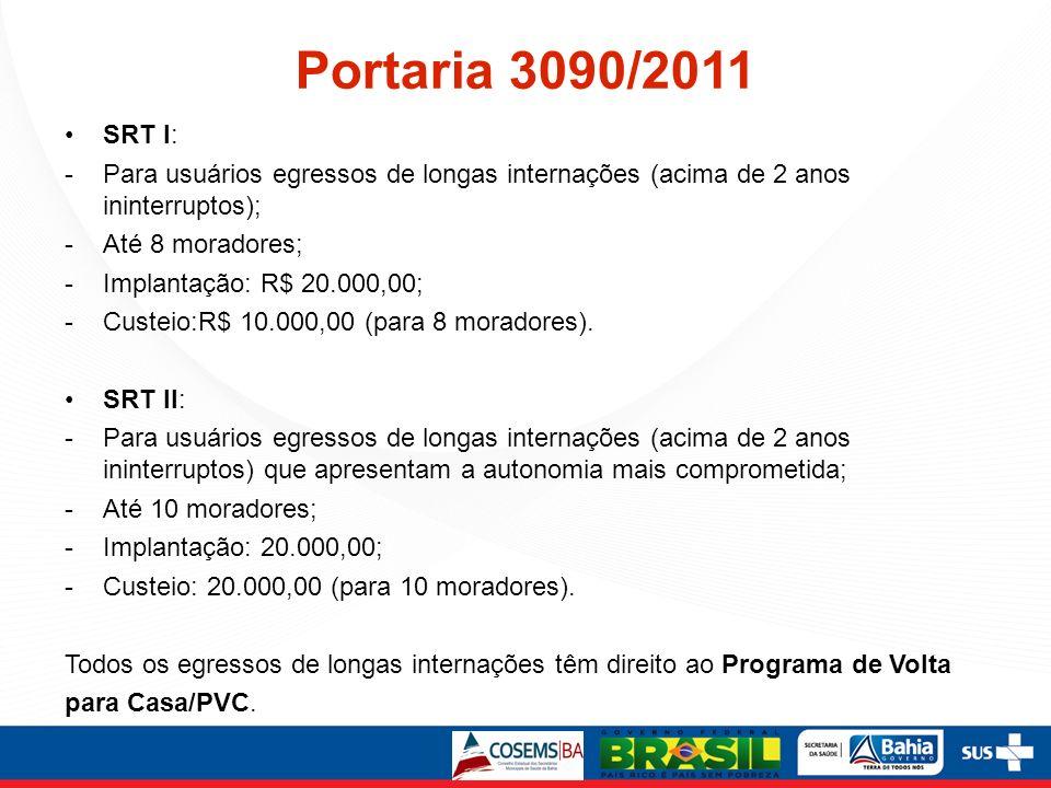 Portaria 3090/2011 SRT I: -Para usuários egressos de longas internações (acima de 2 anos ininterruptos); -Até 8 moradores; -Implantação: R$ 20.000,00;