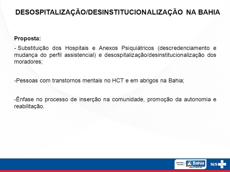 DESOSPITALIZAÇÃO/DESINSTITUCIONALIZAÇÃO NA BAHIA Proposta: - Substituição dos Hospitais e Anexos Psiquiátricos (descredenciamento e mudança do perfil