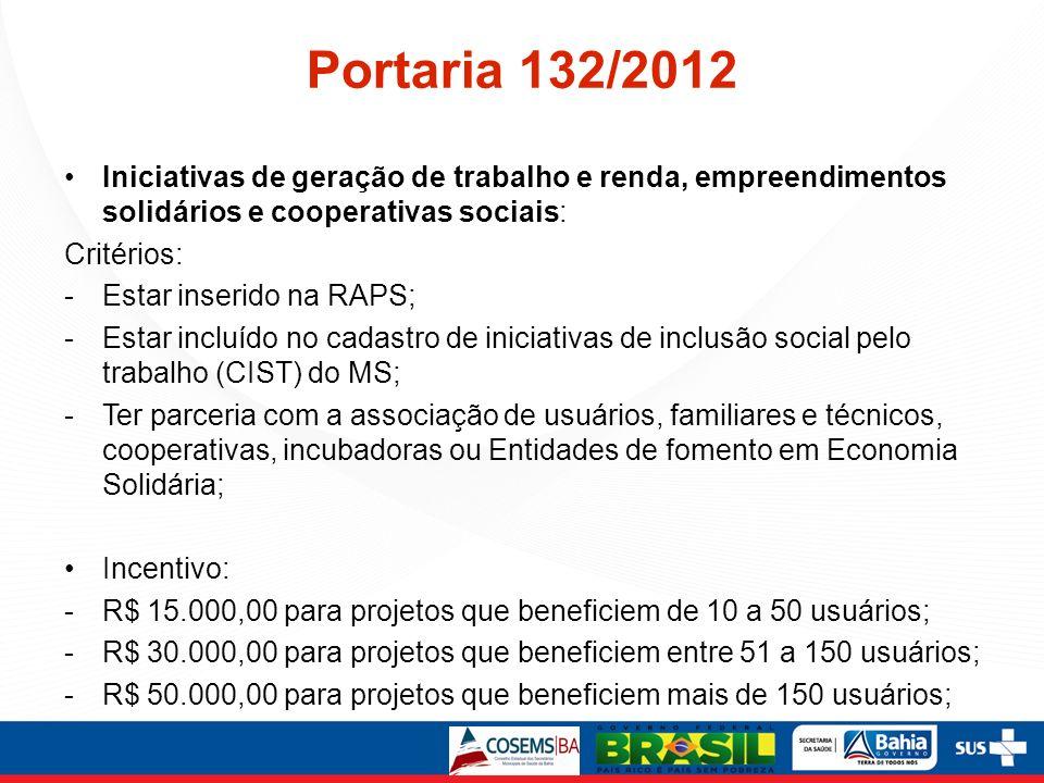 Portaria 132/2012 Iniciativas de geração de trabalho e renda, empreendimentos solidários e cooperativas sociais: Critérios: -Estar inserido na RAPS; -