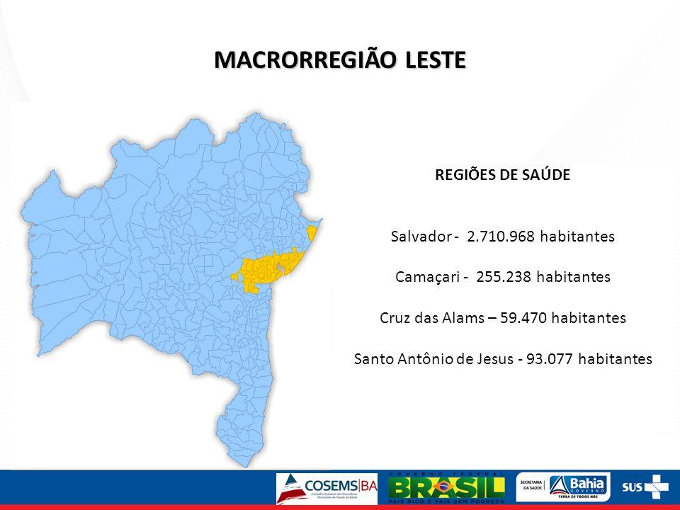 REGIÕES DE SAÚDE Salvador - 2.710.968 habitantes Camaçari - 255.238 habitantes Cruz das Alams – 59.470 habitantes Santo Antônio de Jesus - 93.077 habi