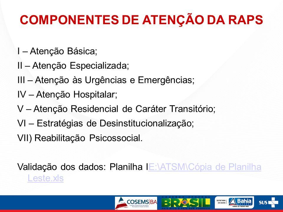 COMPONENTES DE ATENÇÃO DA RAPS I – Atenção Básica; II – Atenção Especializada; III – Atenção às Urgências e Emergências; IV – Atenção Hospitalar; V –