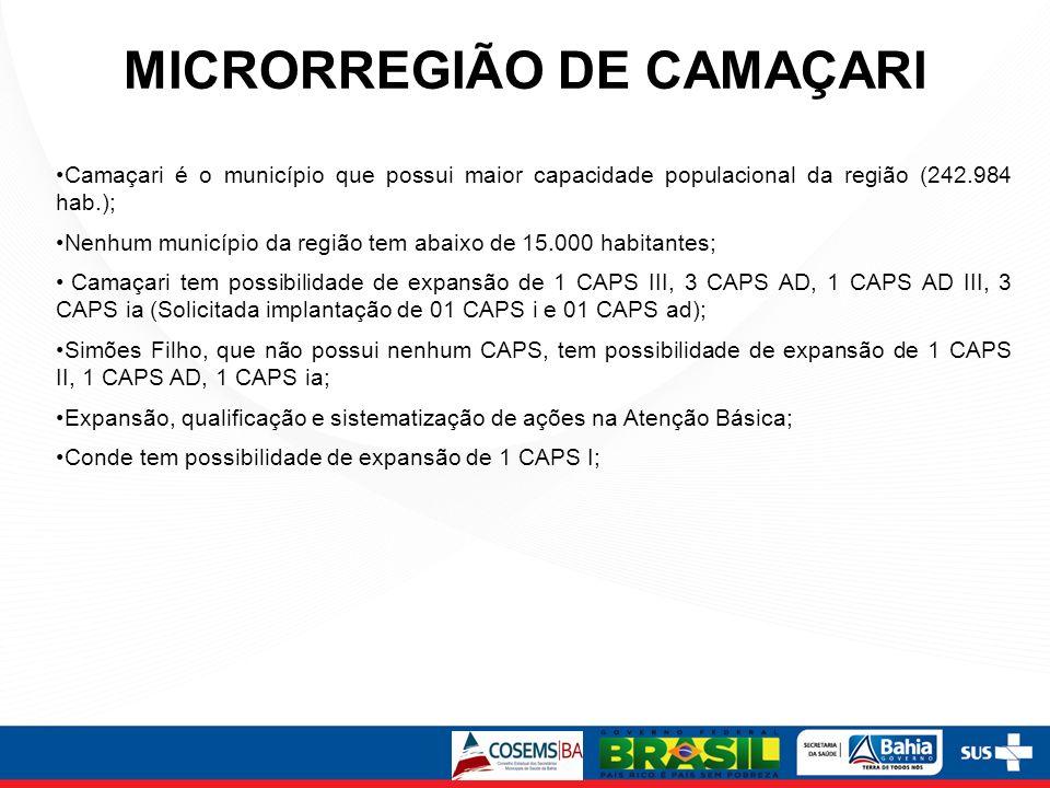 MICRORREGIÃO DE CAMAÇARI Camaçari é o município que possui maior capacidade populacional da região (242.984 hab.); Nenhum município da região tem abai