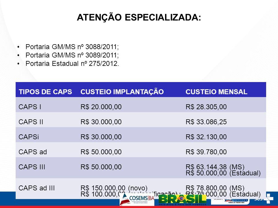 ATENÇÃO ESPECIALIZADA: TIPOS DE CAPSCUSTEIO IMPLANTAÇÃOCUSTEIO MENSAL CAPS IR$ 20.000,00R$ 28.305,00 CAPS IIR$ 30.000,00R$ 33.086,25 CAPSiR$ 30.000,00