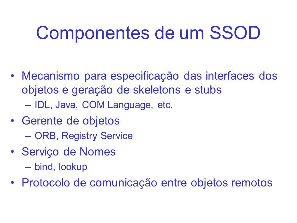 Componentes de um SSOD Mecanismo para especificação das interfaces dos objetos e geração de skeletons e stubs –IDL, Java, COM Language, etc. Gerente d