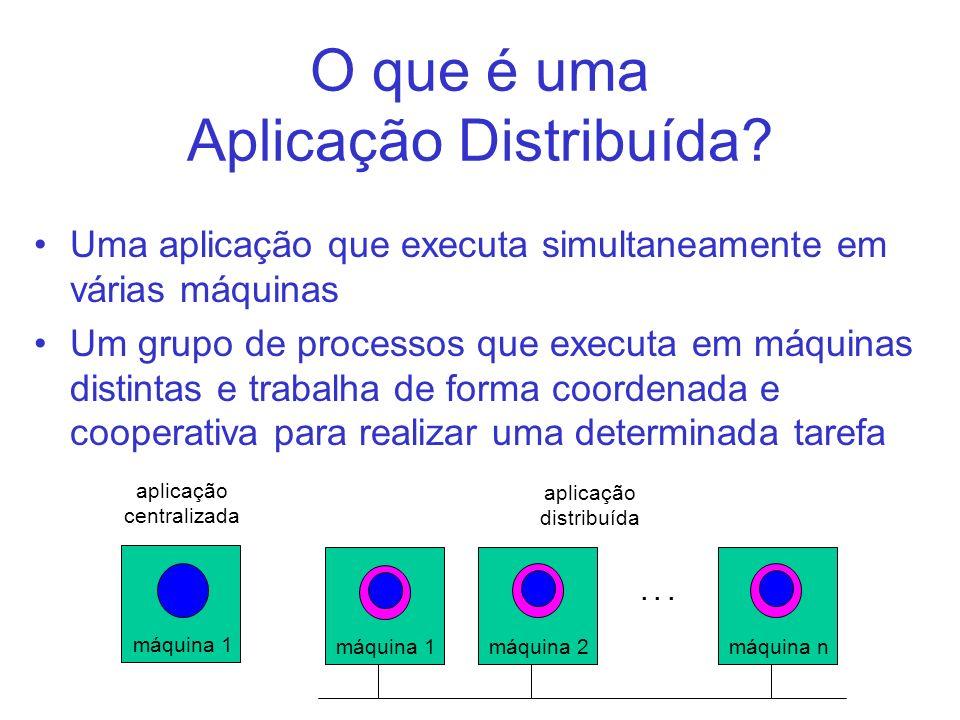 O que é uma Aplicação Distribuída? Uma aplicação que executa simultaneamente em várias máquinas Um grupo de processos que executa em máquinas distinta