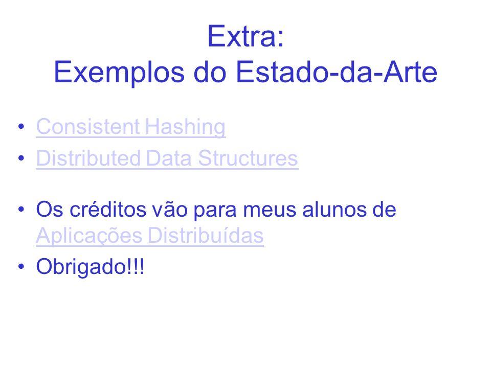 Extra: Exemplos do Estado-da-Arte Consistent Hashing Distributed Data Structures Os créditos vão para meus alunos de Aplicações Distribuídas Aplicaçõe