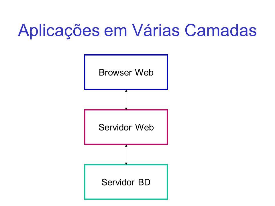 Aplicações em Várias Camadas Servidor Web Servidor BD Browser Web