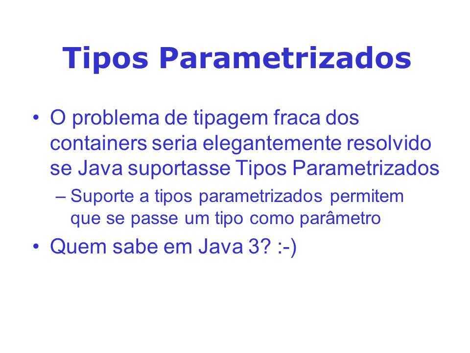 Tipos Parametrizados O problema de tipagem fraca dos containers seria elegantemente resolvido se Java suportasse Tipos Parametrizados –Suporte a tipos