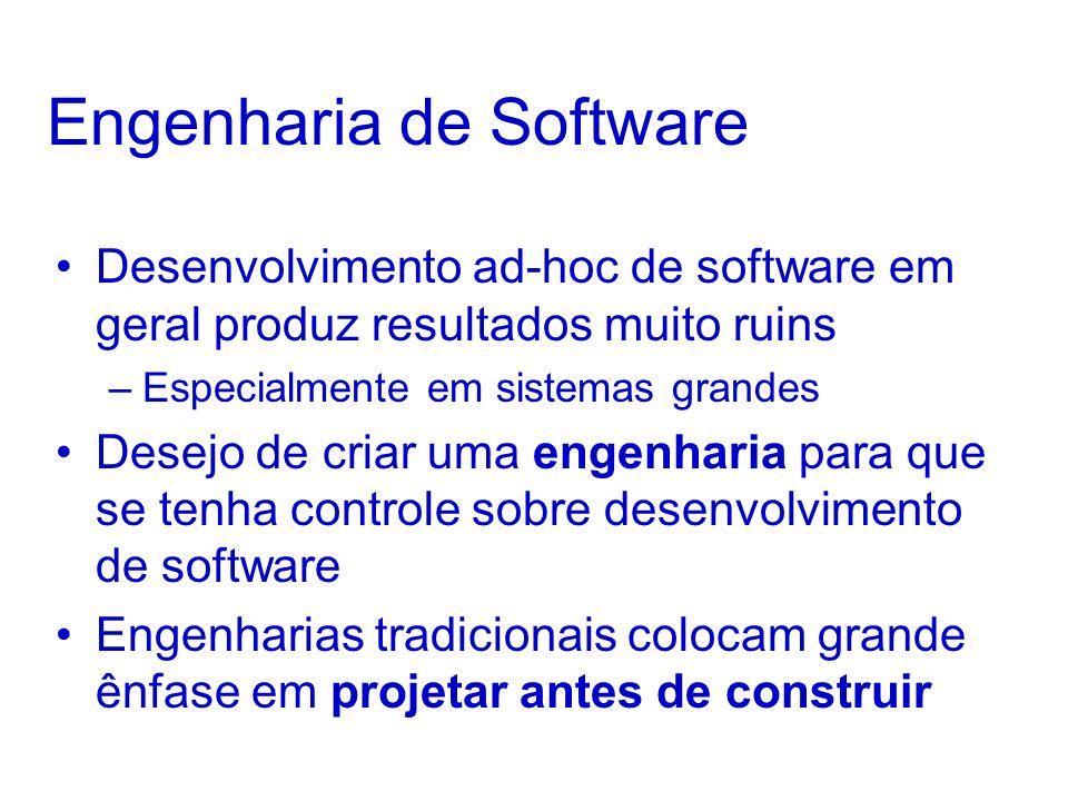 Engenharia de Software Desenvolvimento ad-hoc de software em geral produz resultados muito ruins –Especialmente em sistemas grandes Desejo de criar uma engenharia para que se tenha controle sobre desenvolvimento de software Engenharias tradicionais colocam grande ênfase em projetar antes de construir