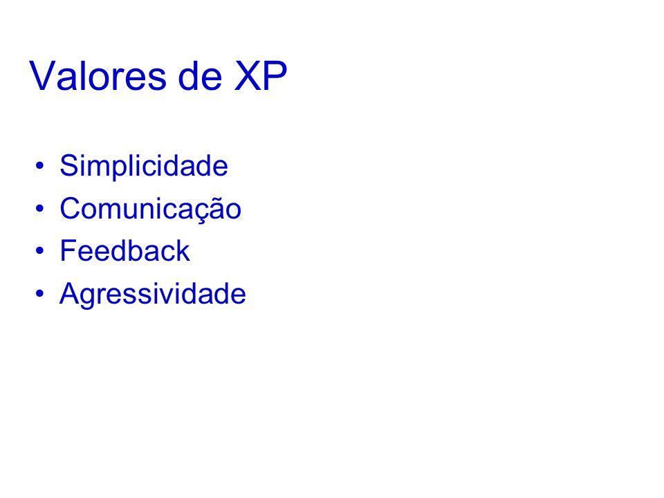 Valores de XP Simplicidade Comunicação Feedback Agressividade