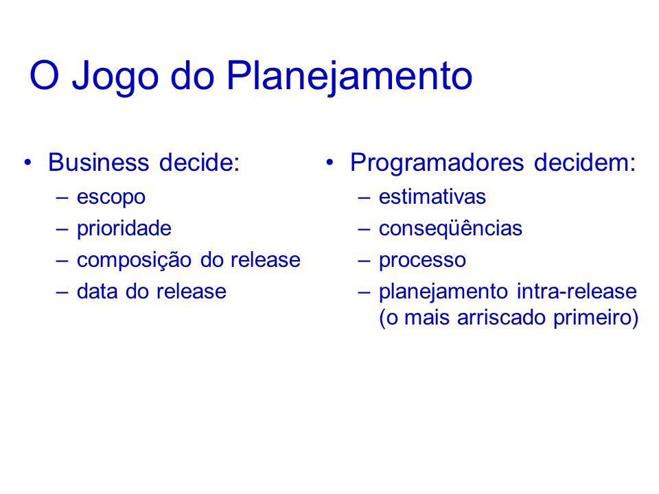 O Jogo do Planejamento Business decide: –escopo –prioridade –composição do release –data do release Programadores decidem: –estimativas –conseqüências