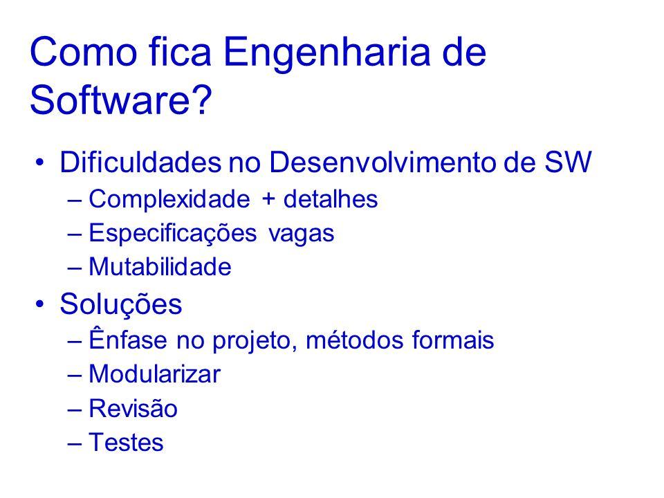 Como fica Engenharia de Software? Dificuldades no Desenvolvimento de SW –Complexidade + detalhes –Especificações vagas –Mutabilidade Soluções –Ênfase