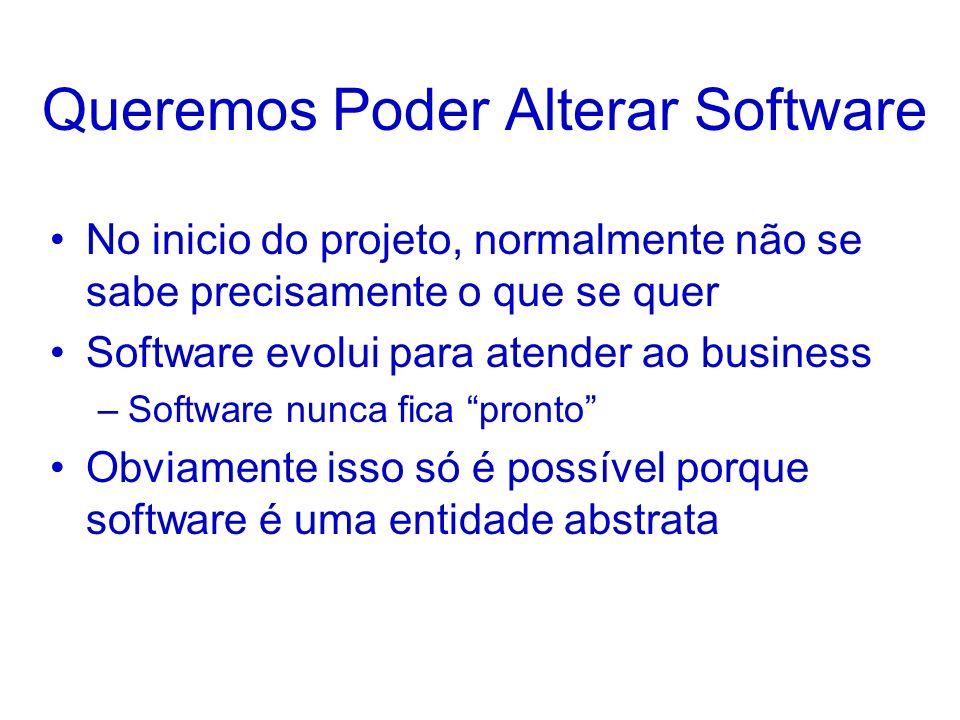 Queremos Poder Alterar Software No inicio do projeto, normalmente não se sabe precisamente o que se quer Software evolui para atender ao business –Sof
