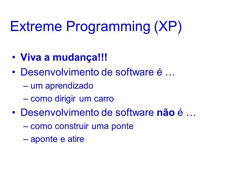 Extreme Programming (XP) Viva a mudança!!! Desenvolvimento de software é … –um aprendizado –como dirigir um carro Desenvolvimento de software não é …