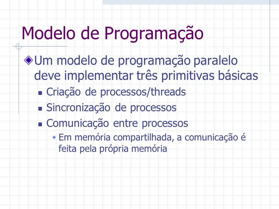 Modelo de Programação Um modelo de programação paralelo deve implementar três primitivas básicas Criação de processos/threads Sincronização de process