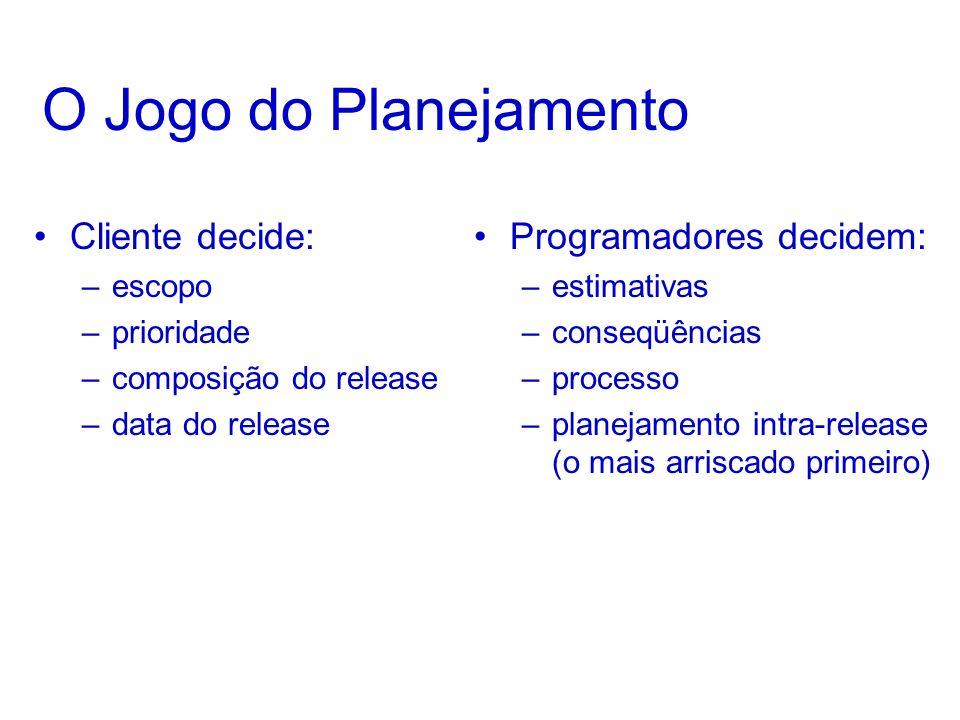 O Jogo do Planejamento Cliente decide: –escopo –prioridade –composição do release –data do release Programadores decidem: –estimativas –conseqüências –processo –planejamento intra-release (o mais arriscado primeiro)