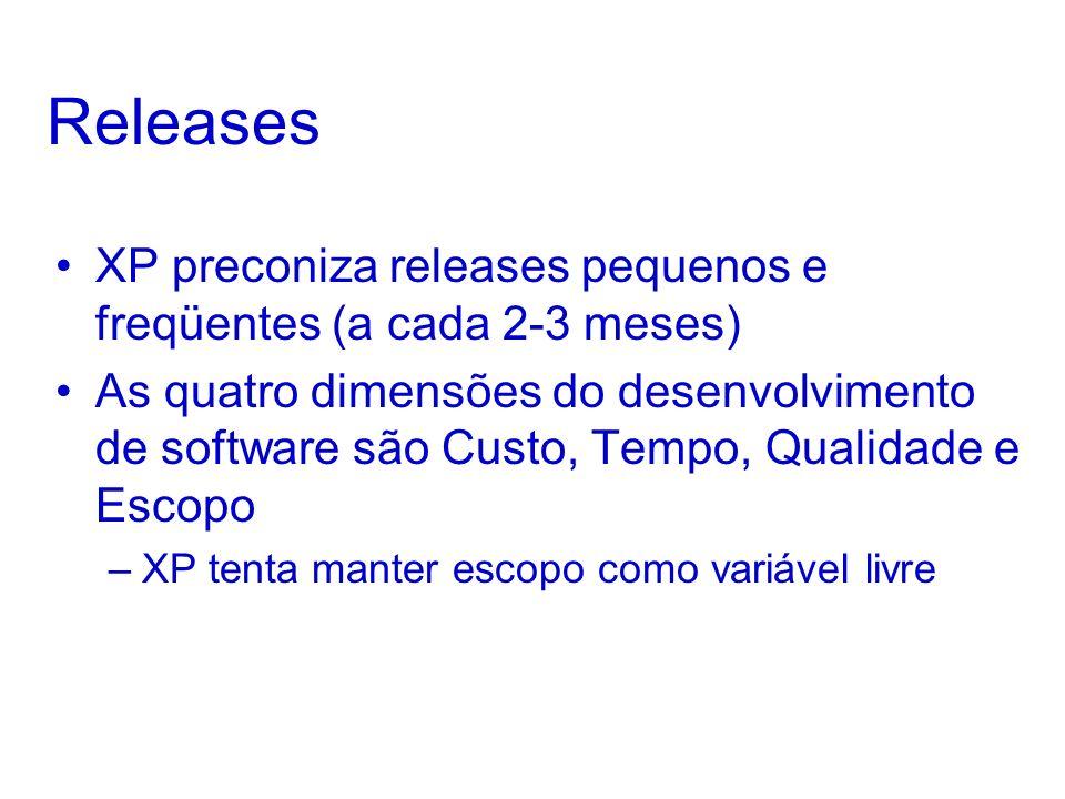 Releases XP preconiza releases pequenos e freqüentes (a cada 2-3 meses) As quatro dimensões do desenvolvimento de software são Custo, Tempo, Qualidade e Escopo –XP tenta manter escopo como variável livre