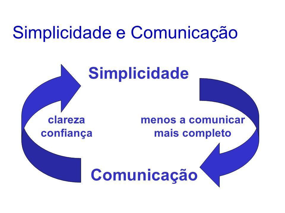 Simplicidade e Comunicação Simplicidade Comunicação clareza confiança menos a comunicar mais completo