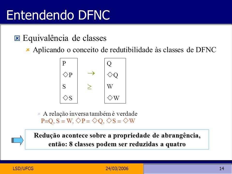 LSD/UFCG24/03/200614 Entendendo DFNC Equivalência de classes Aplicando o conceito de redutibilidade às classes de DFNC A relação inversa também é verd