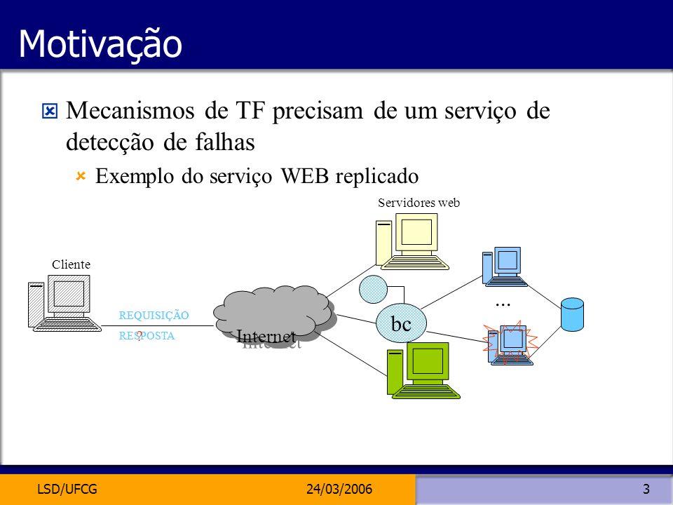 LSD/UFCG24/03/20063 Motivação Mecanismos de TF precisam de um serviço de detecção de falhas Exemplo do serviço WEB replicado REQUISIÇÃO RESPOSTA Servi