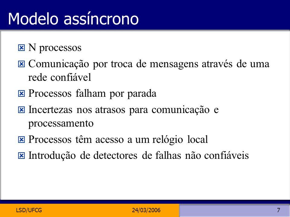 LSD/UFCG24/03/20067 Modelo assíncrono N processos Comunicação por troca de mensagens através de uma rede confiável Processos falham por parada Incerte