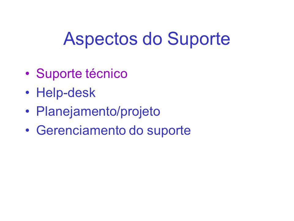 Aspectos do Suporte Suporte técnico Help-desk Planejamento/projeto Gerenciamento do suporte