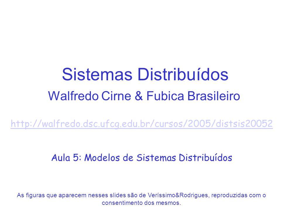 Sistemas Distribuídos Walfredo Cirne & Fubica Brasileiro http://walfredo.dsc.ufcg.edu.br/cursos/2005/distsis20052 Aula 5: Modelos de Sistemas Distribuídos As figuras que aparecem nesses slides são de Veríssimo&Rodrigues, reproduzidas com o consentimento dos mesmos.