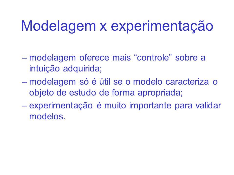 Modelagem x experimentação –modelagem oferece mais controle sobre a intuição adquirida; –modelagem só é útil se o modelo caracteriza o objeto de estudo de forma apropriada; –experimentação é muito importante para validar modelos.