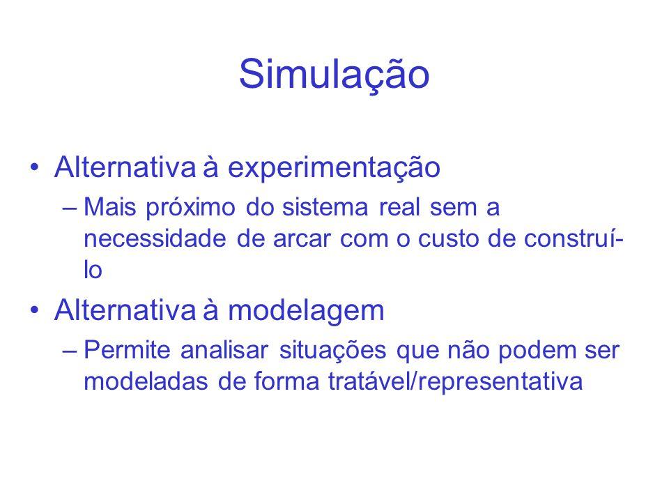 Simulação Alternativa à experimentação –Mais próximo do sistema real sem a necessidade de arcar com o custo de construí- lo Alternativa à modelagem –Permite analisar situações que não podem ser modeladas de forma tratável/representativa
