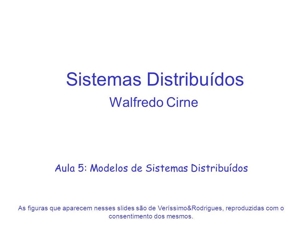 Sistemas Distribuídos Walfredo Cirne Aula 5: Modelos de Sistemas Distribuídos As figuras que aparecem nesses slides são de Veríssimo&Rodrigues, reprod