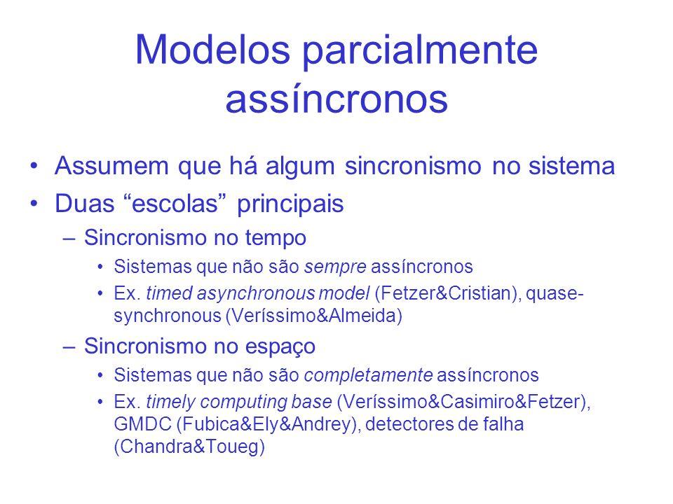 Modelos parcialmente assíncronos Assumem que há algum sincronismo no sistema Duas escolas principais –Sincronismo no tempo Sistemas que não são sempre