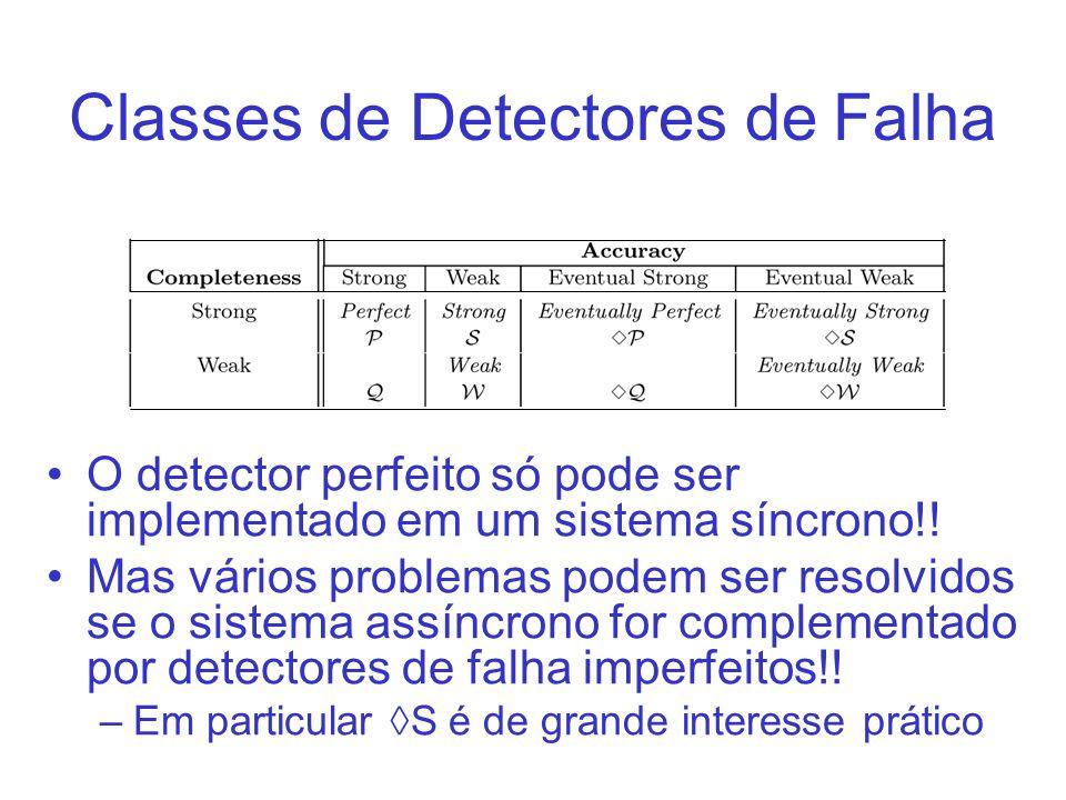 Classes de Detectores de Falha O detector perfeito só pode ser implementado em um sistema síncrono!! Mas vários problemas podem ser resolvidos se o si
