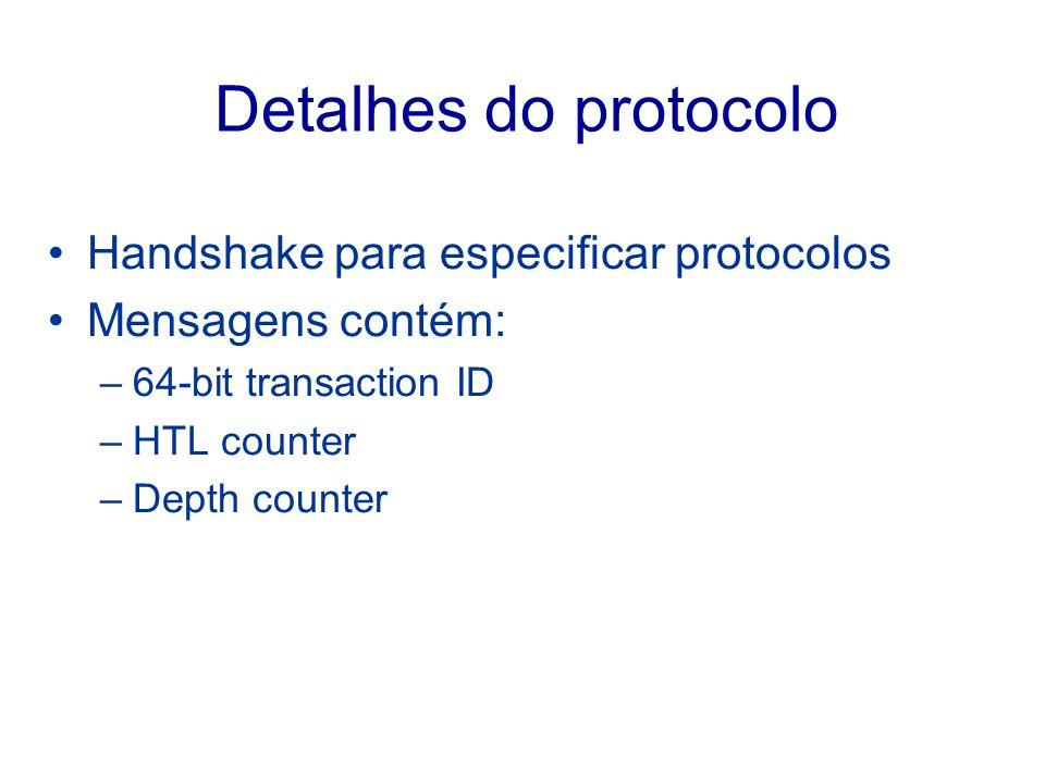 Detalhes do protocolo Handshake para especificar protocolos Mensagens contém: –64-bit transaction ID –HTL counter –Depth counter