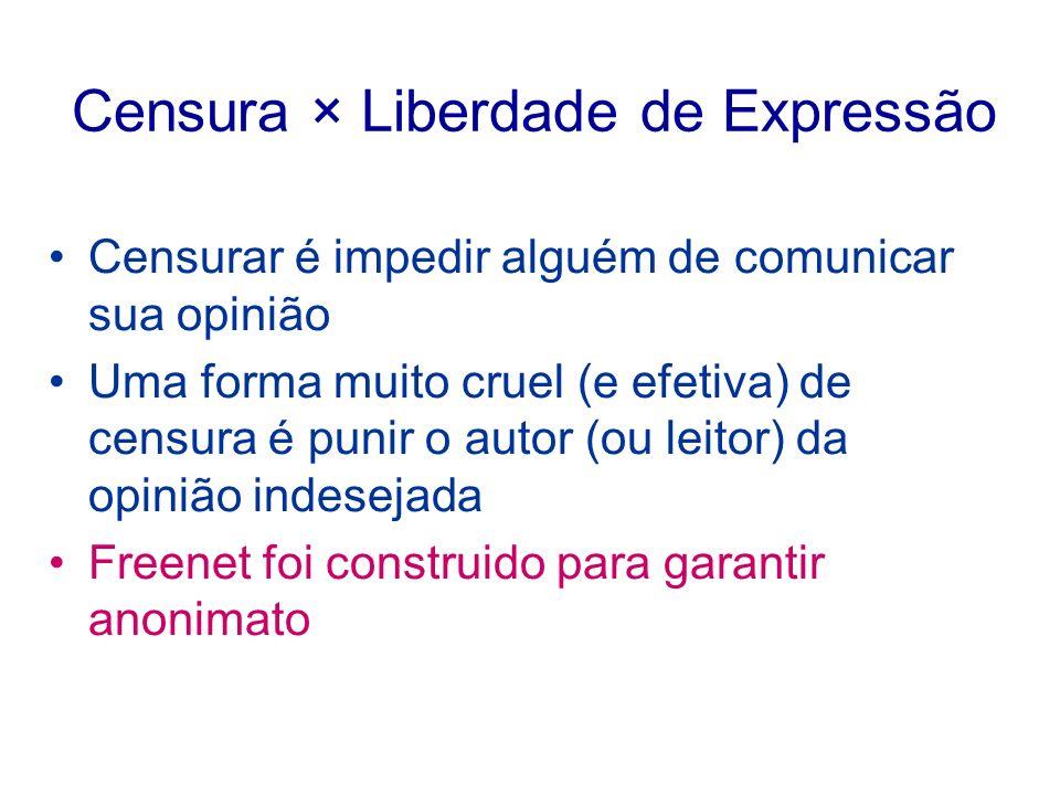 Censura × Liberdade de Expressão Censurar é impedir alguém de comunicar sua opinião Uma forma muito cruel (e efetiva) de censura é punir o autor (ou l