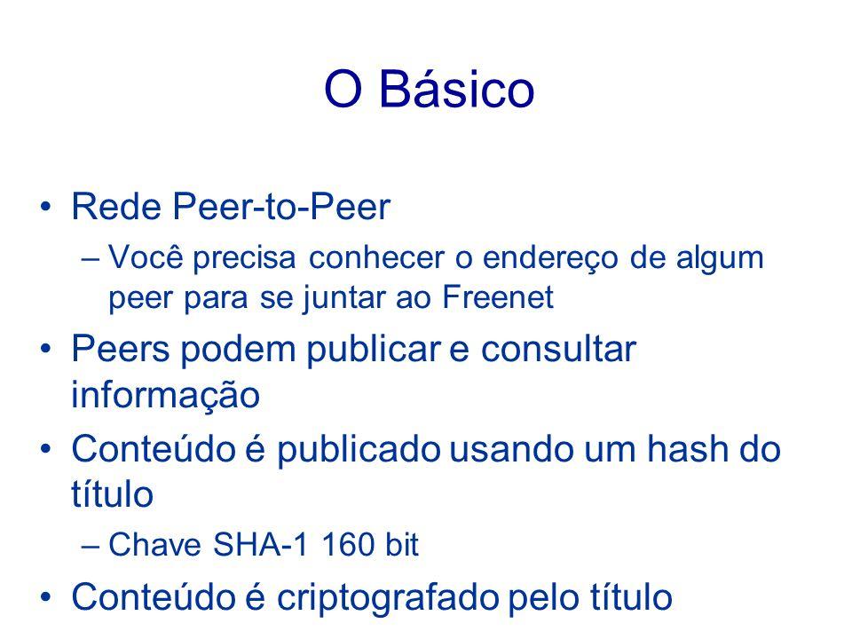 O Básico Rede Peer-to-Peer –Você precisa conhecer o endereço de algum peer para se juntar ao Freenet Peers podem publicar e consultar informação Conte