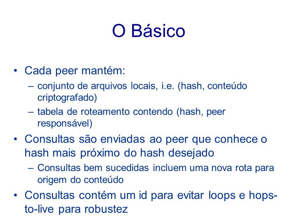 O Básico Cada peer mantém: –conjunto de arquivos locais, i.e. (hash, conteúdo criptografado) –tabela de roteamento contendo (hash, peer responsável) C