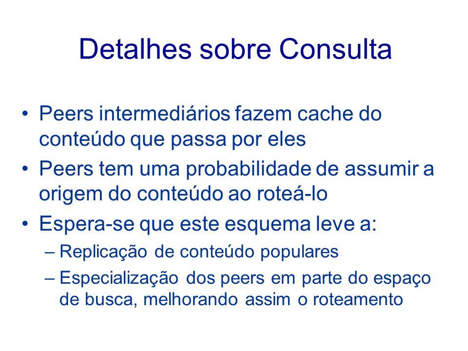 Detalhes sobre Consulta Peers intermediários fazem cache do conteúdo que passa por eles Peers tem uma probabilidade de assumir a origem do conteúdo ao