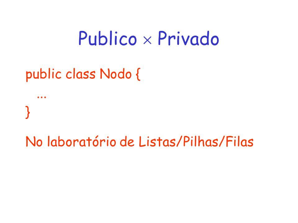 Publico Privado public class Nodo {... } No laboratório de Listas/Pilhas/Filas