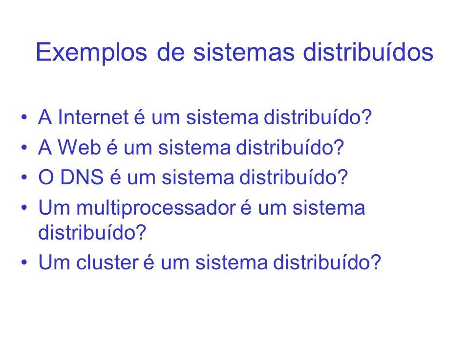 Características de um Sistema Distribuído Ausência de supervisão única –supervisor sistema operacional Inexistência de relógio global exato Falhas parciais Comunicação por mensagem entre os componentes
