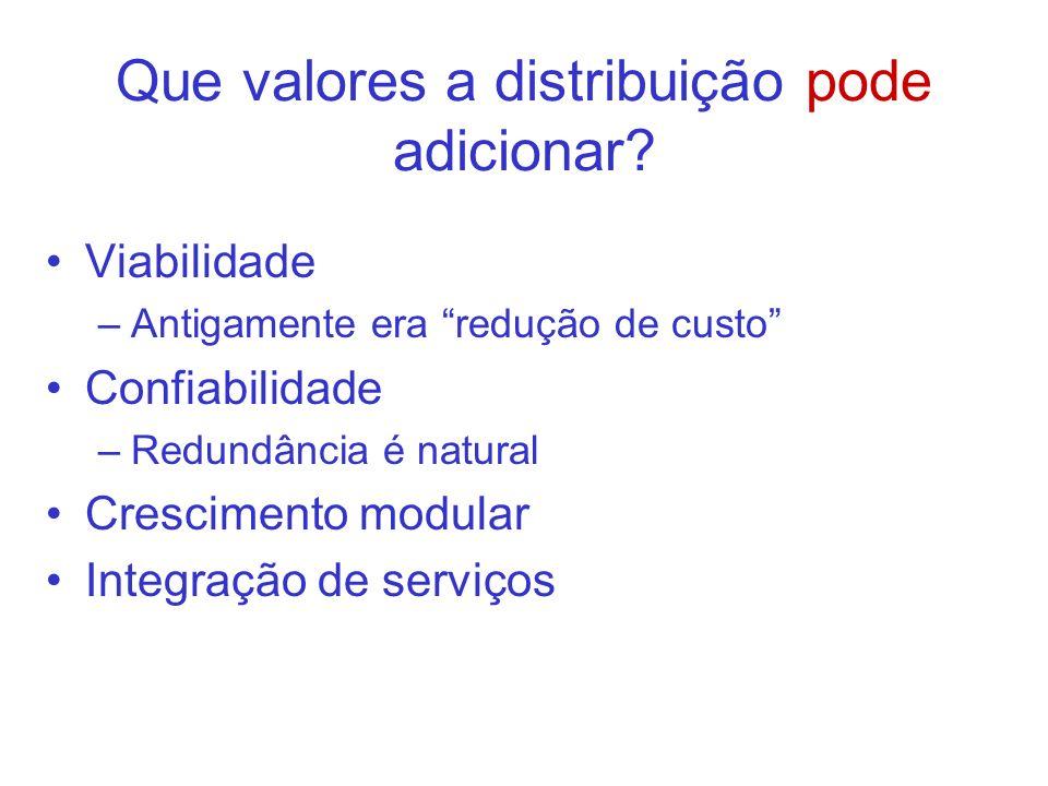 Que valores a distribuição pode adicionar? Viabilidade –Antigamente era redução de custo Confiabilidade –Redundância é natural Crescimento modular Int