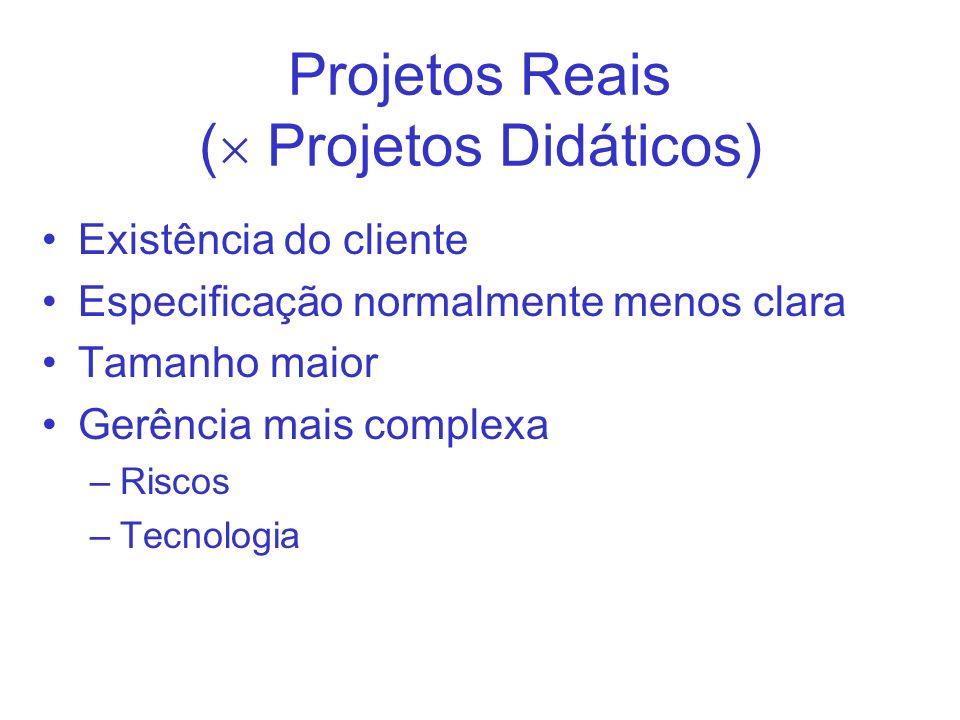 Projetos Reais ( Projetos Didáticos) Existência do cliente Especificação normalmente menos clara Tamanho maior Gerência mais complexa –Riscos –Tecnolo