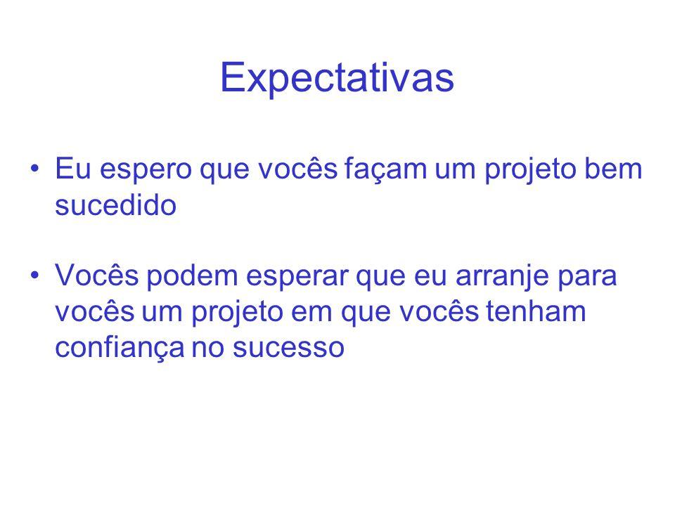Expectativas Eu espero que vocês façam um projeto bem sucedido Vocês podem esperar que eu arranje para vocês um projeto em que vocês tenham confiança